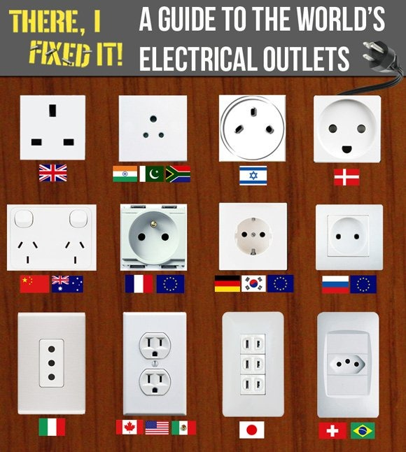 Contactos Elctricos Del Mundo moreover Wel arte Der Steckdosentypen In Europa together with More Info On Rewireable Plugs Sockets And Cable Connectors in addition TypeC besides Powersockets. on electric plugs by country
